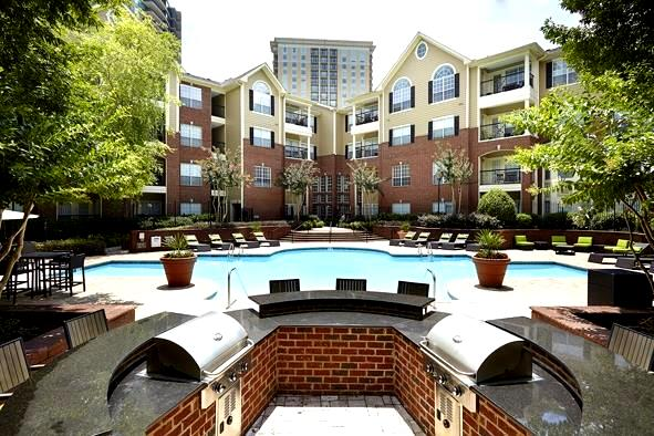 Phipps Short Term Corporate Housing